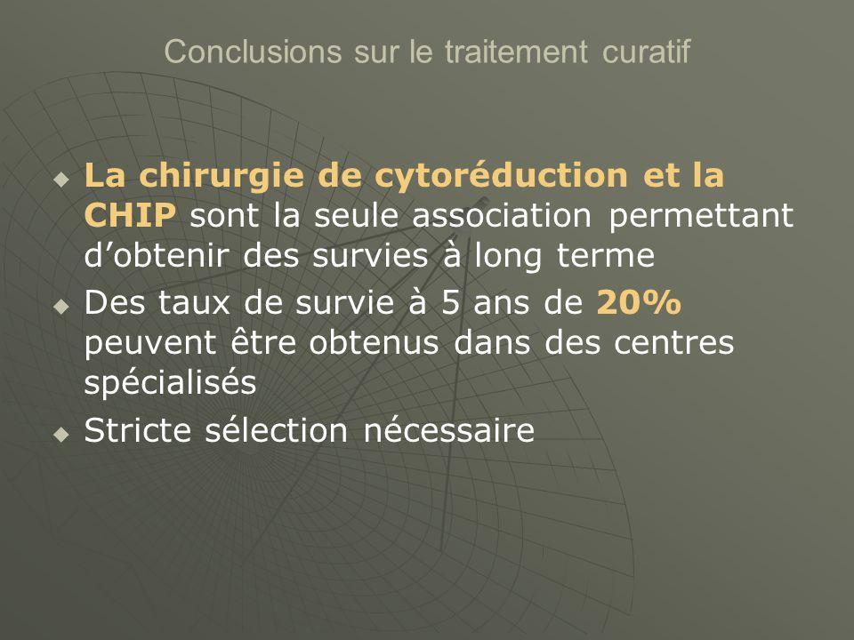 Conclusions sur le traitement curatif La chirurgie de cytoréduction et la CHIP sont la seule association permettant dobtenir des survies à long terme Des taux de survie à 5 ans de 20% peuvent être obtenus dans des centres spécialisés Stricte sélection nécessaire