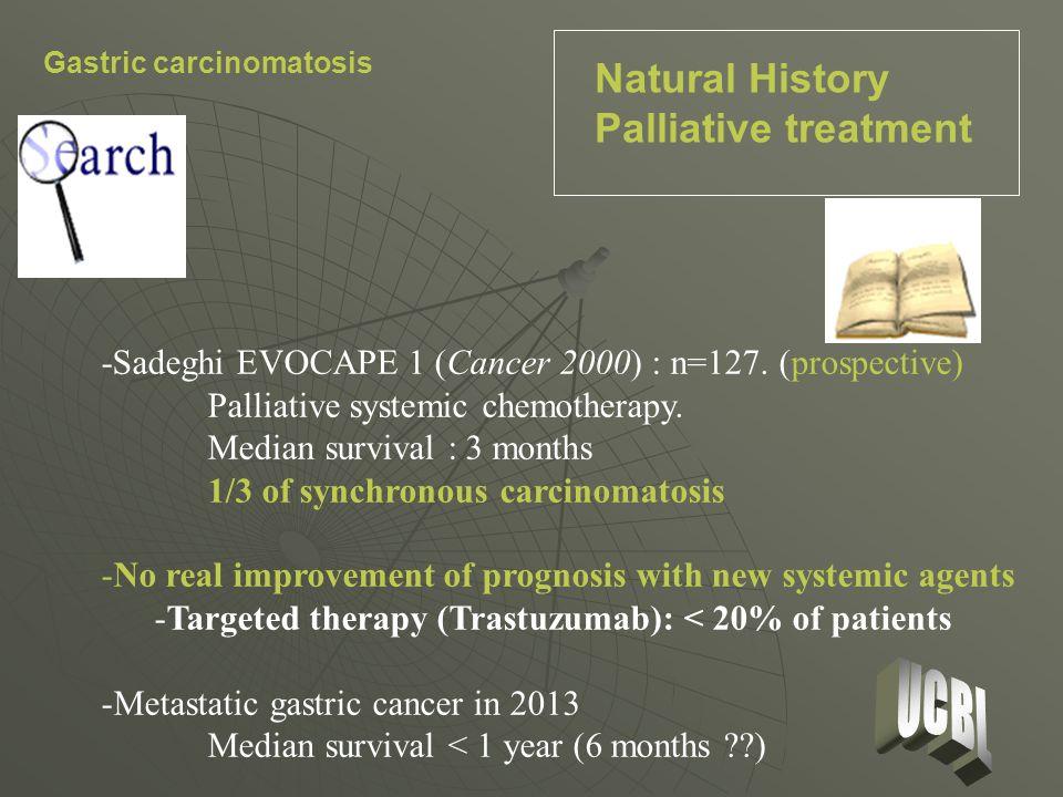 Gastric carcinomatosis Prognostic factors Institutions P<0,001
