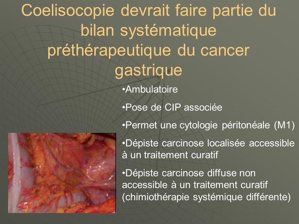 Coelisocopie devrait faire partie du bilan systématique préthérapeutique du cancer gastrique Ambulatoire Pose de CIP associée Permet une cytologie péritonéale (M1) Dépiste carcinose localisée accessible à un traitement curatif Dépiste carcinose diffuse non accessible à un traitement curatif (chimiothérapie systémique différente)