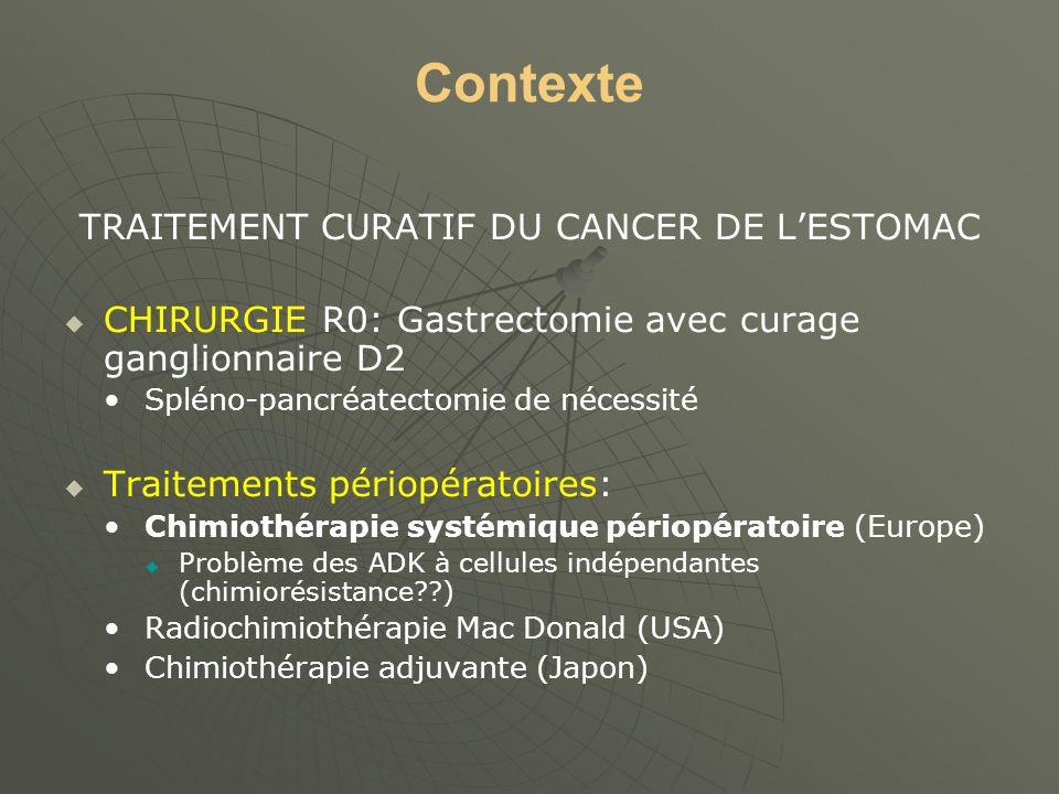Contexte TRAITEMENT CURATIF DU CANCER DE LESTOMAC CHIRURGIE R0: Gastrectomie avec curage ganglionnaire D2 Spléno-pancréatectomie de nécessité Traitements périopératoires: Chimiothérapie systémique périopératoire (Europe) Problème des ADK à cellules indépendantes (chimiorésistance??) Radiochimiothérapie Mac Donald (USA) Chimiothérapie adjuvante (Japon)