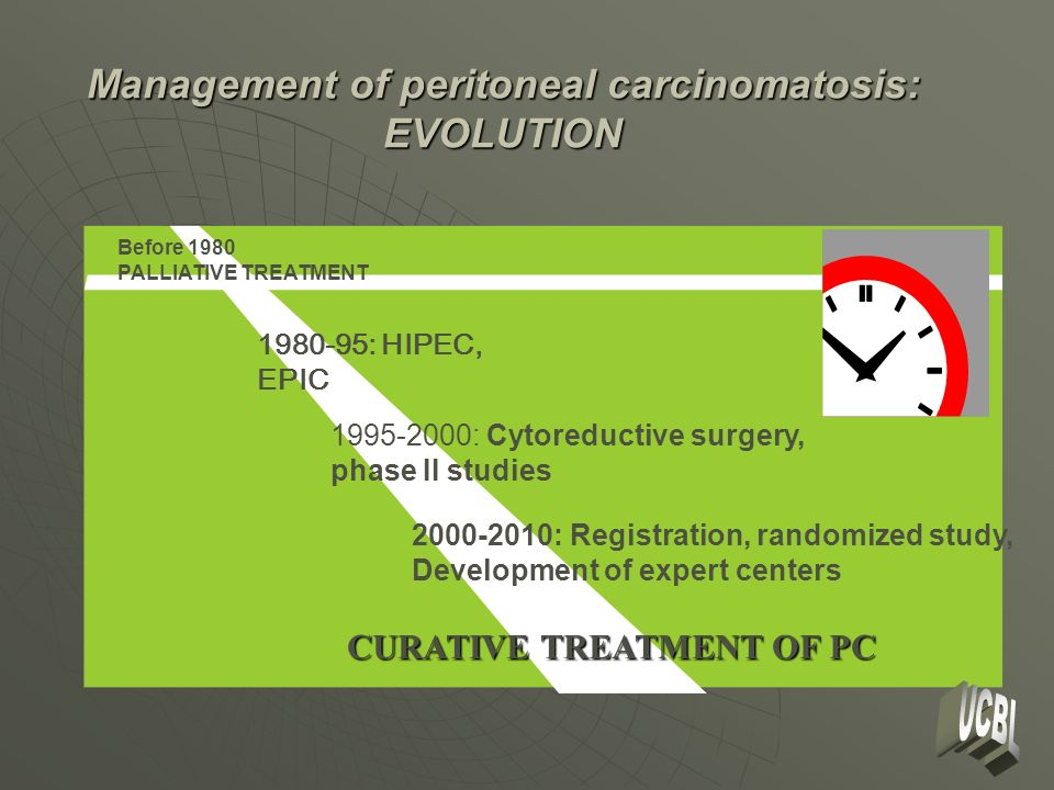 Management of peritoneal carcinomatosis: EVOLUTION Before 1980 PALLIATIVE TREATMENT 1980-95: HIPEC, EPIC 1995-2000: Cytoreductive surgery, phase II st