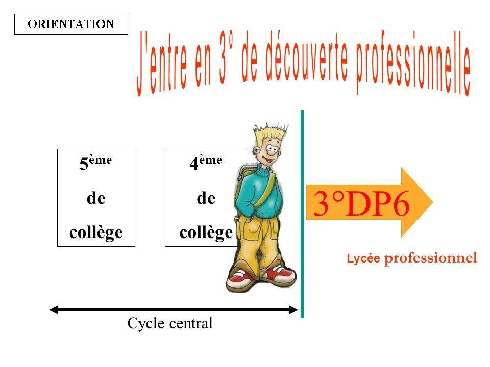 - Français - Histoire et Géo.
