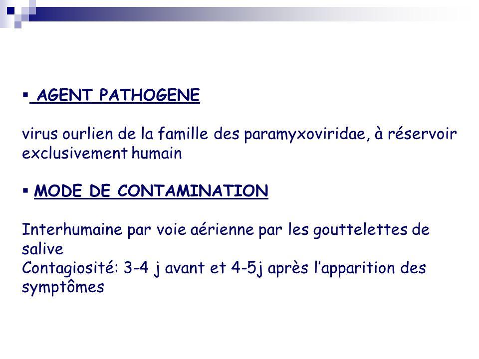 AGENT PATHOGENE virus ourlien de la famille des paramyxoviridae, à réservoir exclusivement humain MODE DE CONTAMINATION Interhumaine par voie aérienne
