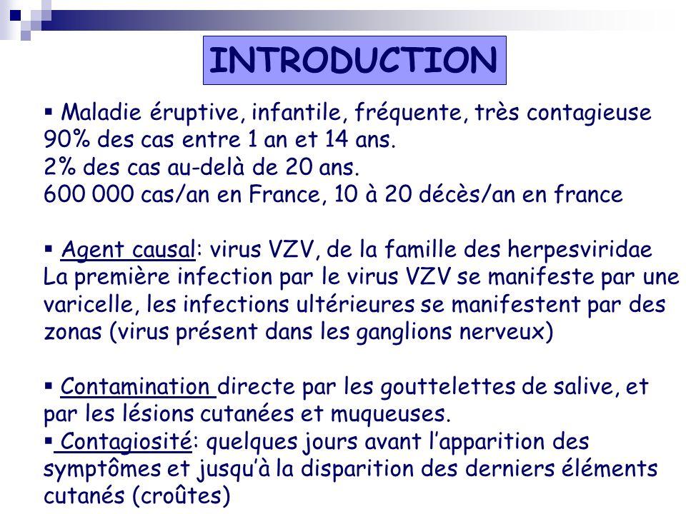 Maladie éruptive, infantile, fréquente, très contagieuse 90% des cas entre 1 an et 14 ans. 2% des cas au-delà de 20 ans. 600 000 cas/an en France, 10