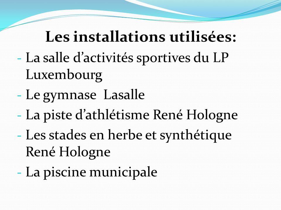 Les installations utilisées: - La salle dactivités sportives du LP Luxembourg - Le gymnase Lasalle - La piste dathlétisme René Hologne - Les stades en