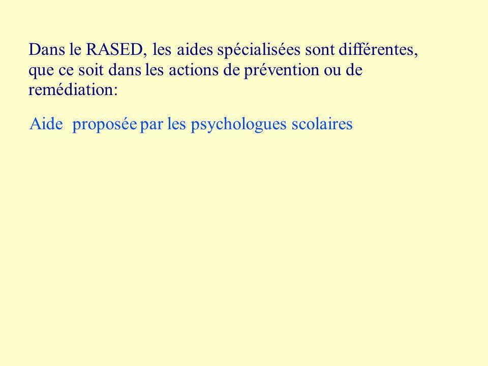 Aide proposée par les psychologues scolaires