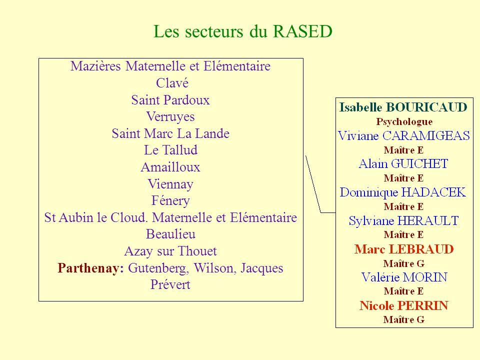 Mazières Maternelle et Elémentaire Clavé Saint Pardoux Verruyes Saint Marc La Lande Le Tallud Amailloux Viennay Fénery St Aubin le Cloud.