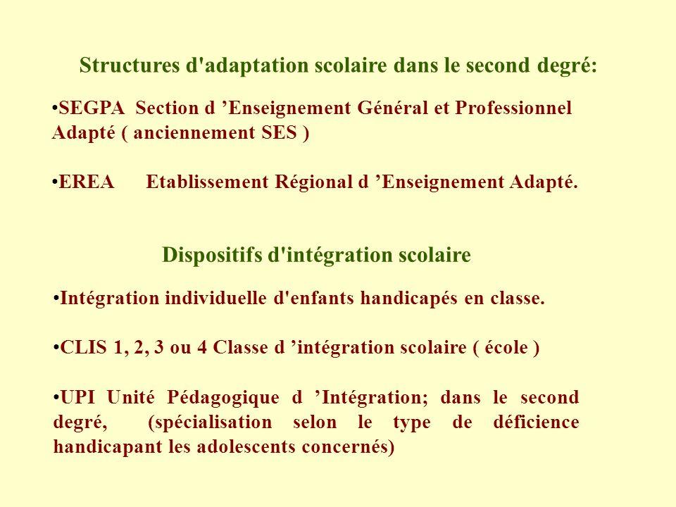 Structures d adaptation scolaire dans le second degré: SEGPA Section d Enseignement Général et Professionnel Adapté ( anciennement SES ) EREA Etablissement Régional d Enseignement Adapté.