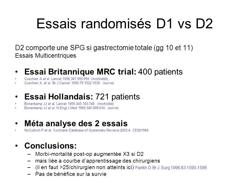 Essais randomisés D1 vs D2 D2 comporte une SPG si gastrectomie totale (gg 10 et 11) Essais Multicentriques Essai Britannique MRC trial: 400 patients C