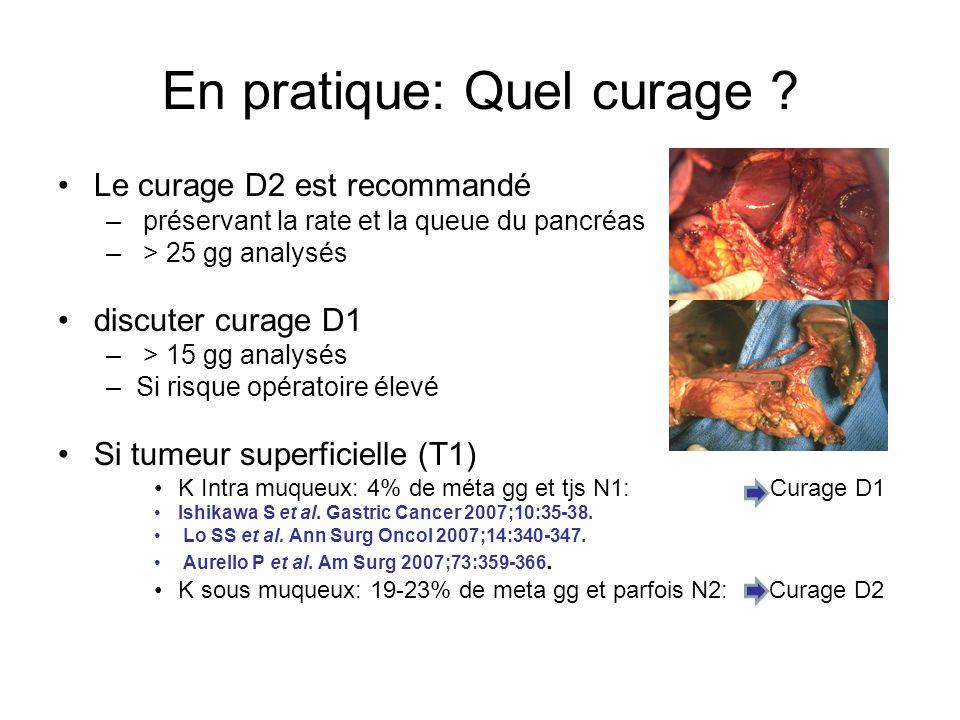En pratique: Quel curage ? Le curage D2 est recommandé – préservant la rate et la queue du pancréas – > 25 gg analysés discuter curage D1 – > 15 gg an