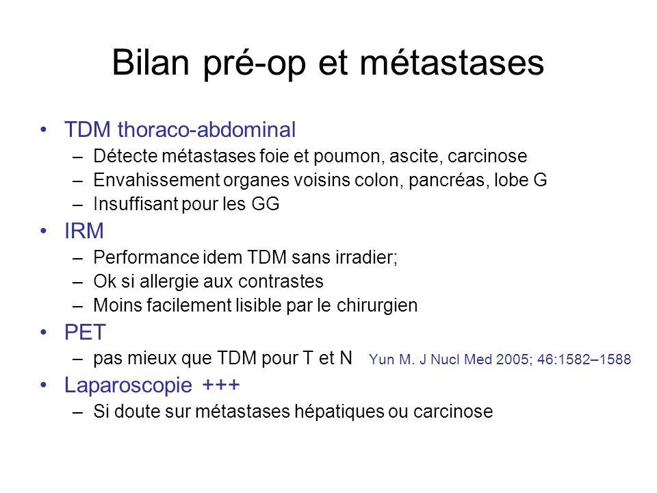 Bilan pré-op et métastases TDM thoraco-abdominal Le plus utilisé) –Détecte métastases foie et poumon, ascite, carcinose –Envahissement organes voisins