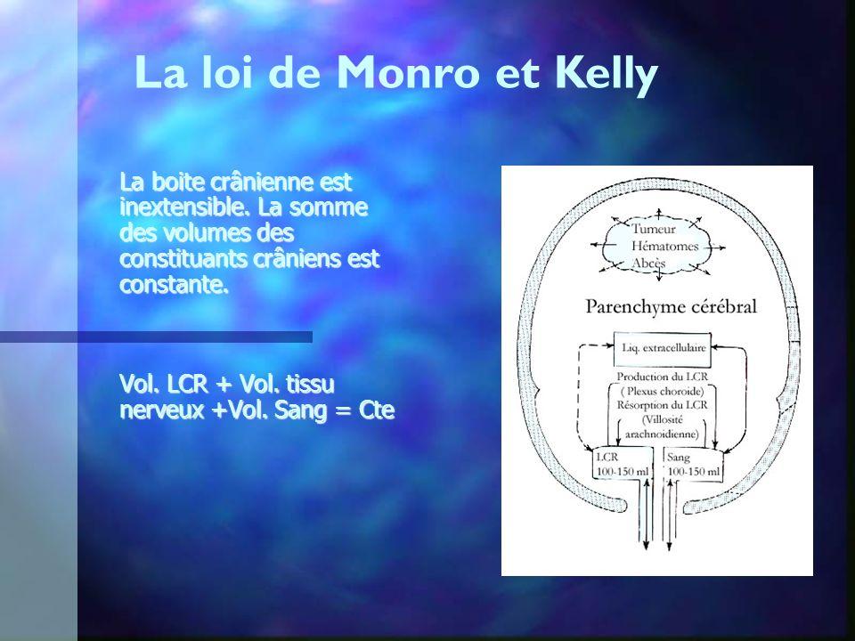 19 La pression intracrânienne Définition (PIC) Définition (PIC) Valeur (adulte) : 10- 15 mmHg. Valeur (adulte) : 10- 15 mmHg. Méthodes de mesure. Méth