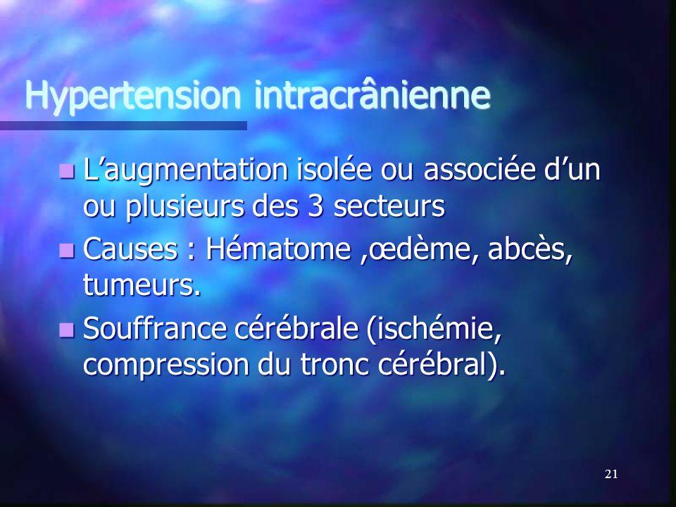 La boite crânienne est inextensible. La somme des volumes des constituants crâniens est constante. Vol. LCR + Vol. tissu nerveux +Vol. Sang = Cte La l