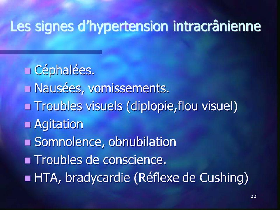 21 Hypertension intracrânienne Laugmentation isolée ou associée dun ou plusieurs des 3 secteurs Laugmentation isolée ou associée dun ou plusieurs des