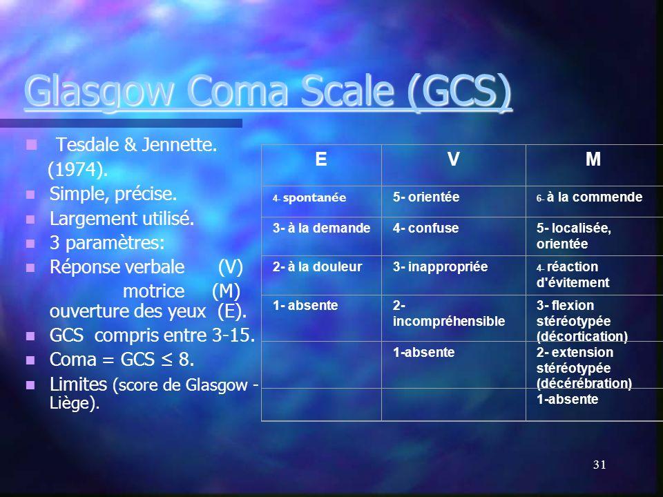 30 Examen clinique Examen neurologique. Examen neurologique. Conscience (Score de Glasgow). Conscience (Score de Glasgow).Score de GlasgowScore de Gla