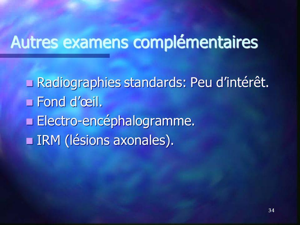 33 Exemples de scanner