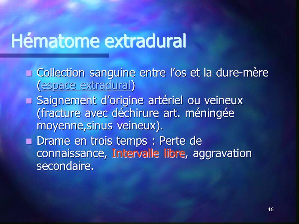 45 Lesions expansives Les hémorragies intracrâniennes: Les hémorragies intracrâniennes: Hématome extra-dural (HED) Hématome extra-dural (HED)HED Hémat