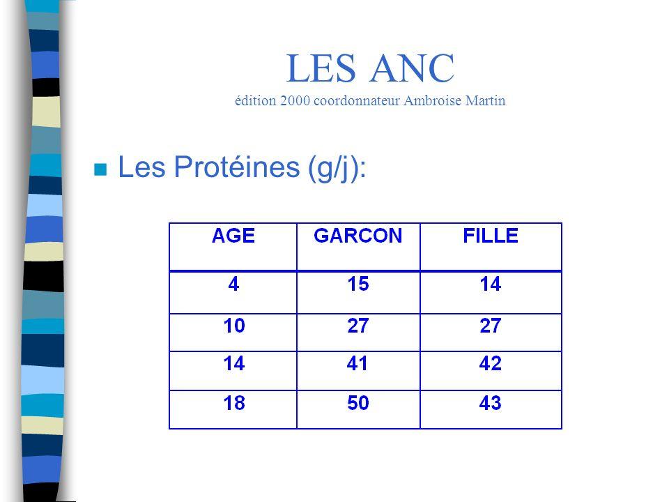 n Les Protéines (g/j): LES ANC édition 2000 coordonnateur Ambroise Martin