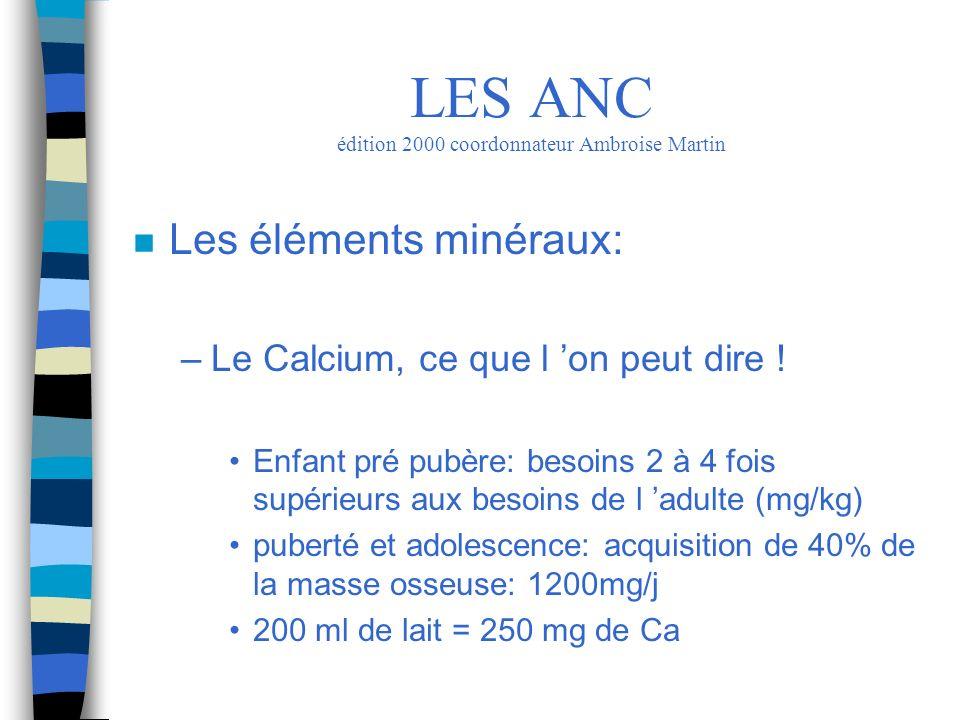 n Les éléments minéraux: –Le Calcium, ce que l on peut dire ! Enfant pré pubère: besoins 2 à 4 fois supérieurs aux besoins de l adulte (mg/kg) puberté