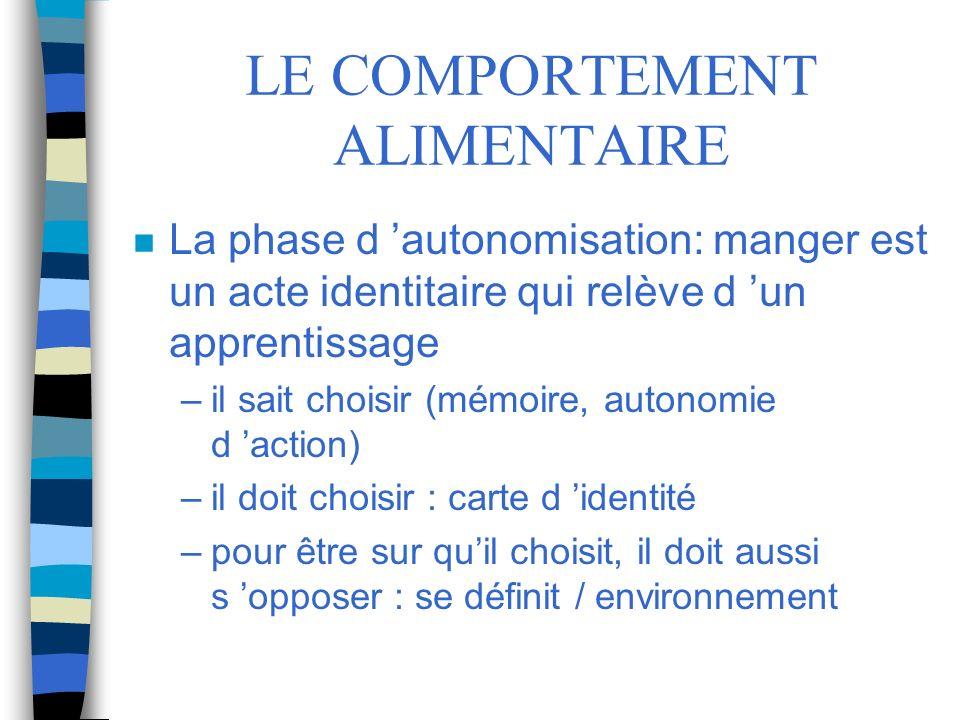 LE COMPORTEMENT ALIMENTAIRE n La phase d autonomisation: manger est un acte identitaire qui relève d un apprentissage –il sait choisir (mémoire, auton