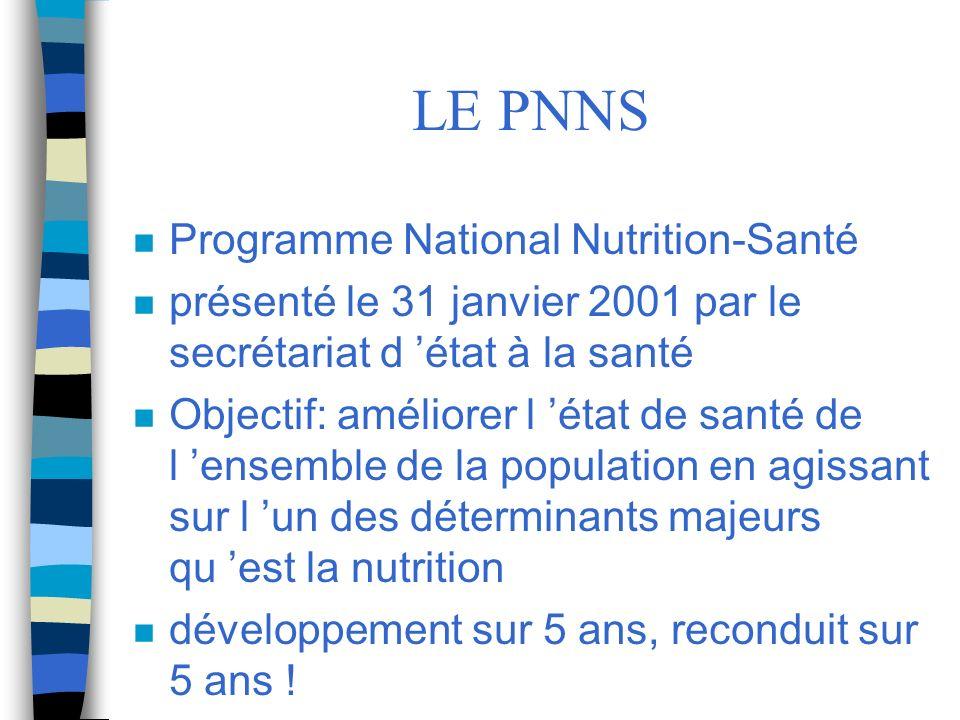 LE PNNS n Programme National Nutrition-Santé n présenté le 31 janvier 2001 par le secrétariat d état à la santé n Objectif: améliorer l état de santé