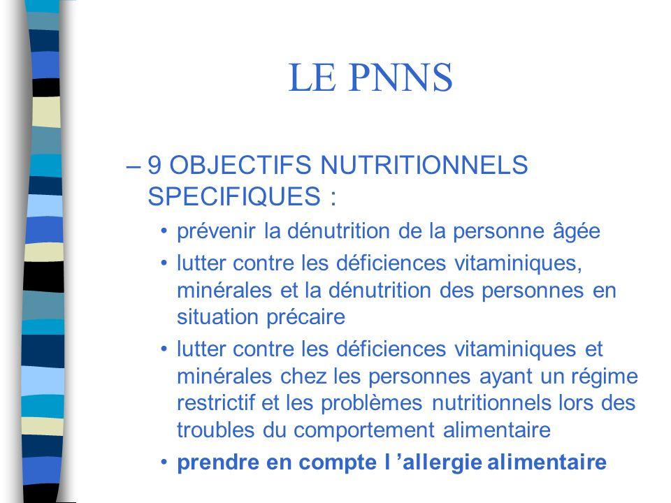 LE PNNS –9 OBJECTIFS NUTRITIONNELS SPECIFIQUES : prévenir la dénutrition de la personne âgée lutter contre les déficiences vitaminiques, minérales et