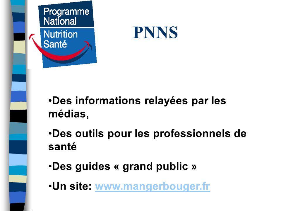 PNNS Des informations relayées par les médias, Des outils pour les professionnels de santé Des guides « grand public » Un site: www.mangerbouger.frwww