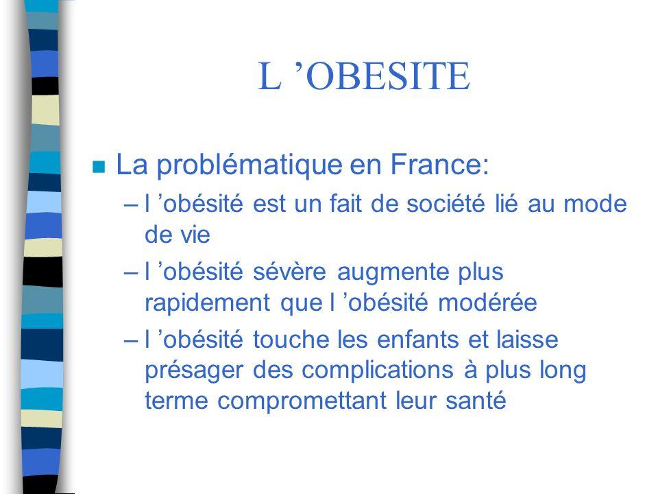 L OBESITE n La problématique en France: –l obésité est un fait de société lié au mode de vie –l obésité sévère augmente plus rapidement que l obésité