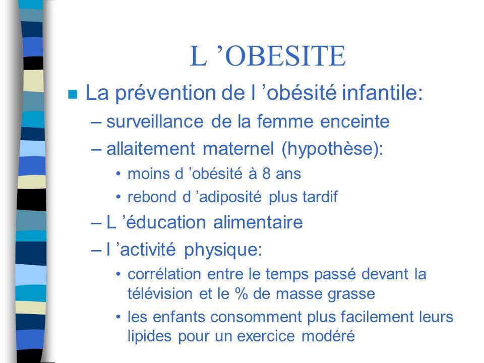 L OBESITE n La prévention de l obésité infantile: –surveillance de la femme enceinte –allaitement maternel (hypothèse): moins d obésité à 8 ans rebond