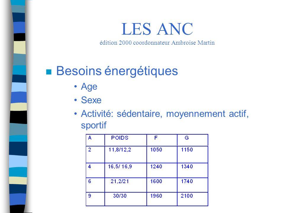 n Besoins énergétiques Age Sexe Activité: sédentaire, moyennement actif, sportif LES ANC édition 2000 coordonnateur Ambroise Martin