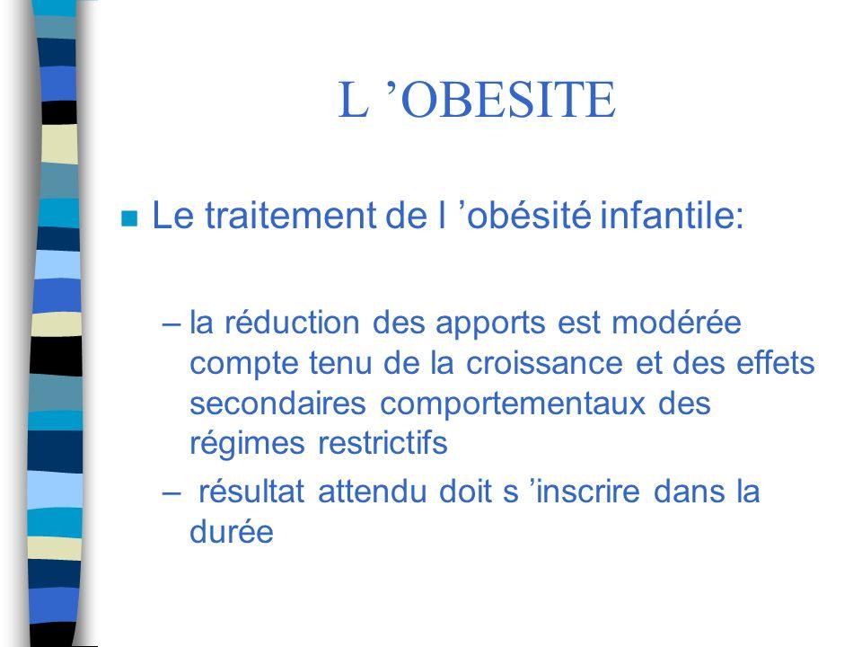 L OBESITE n Le traitement de l obésité infantile: –la réduction des apports est modérée compte tenu de la croissance et des effets secondaires comport