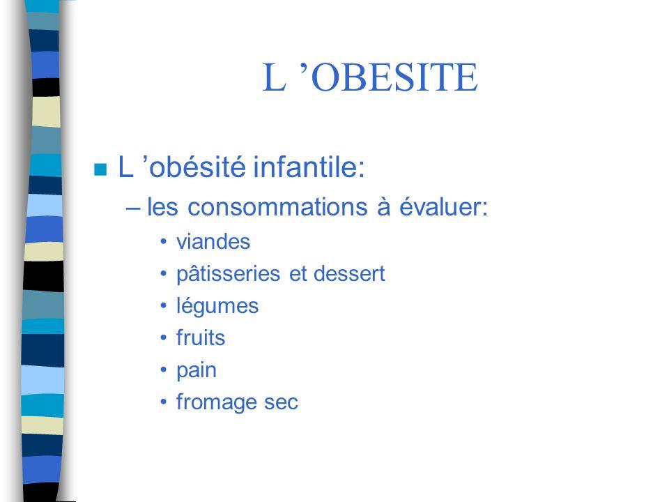 L OBESITE n L obésité infantile: –les consommations à évaluer: viandes pâtisseries et dessert légumes fruits pain fromage sec