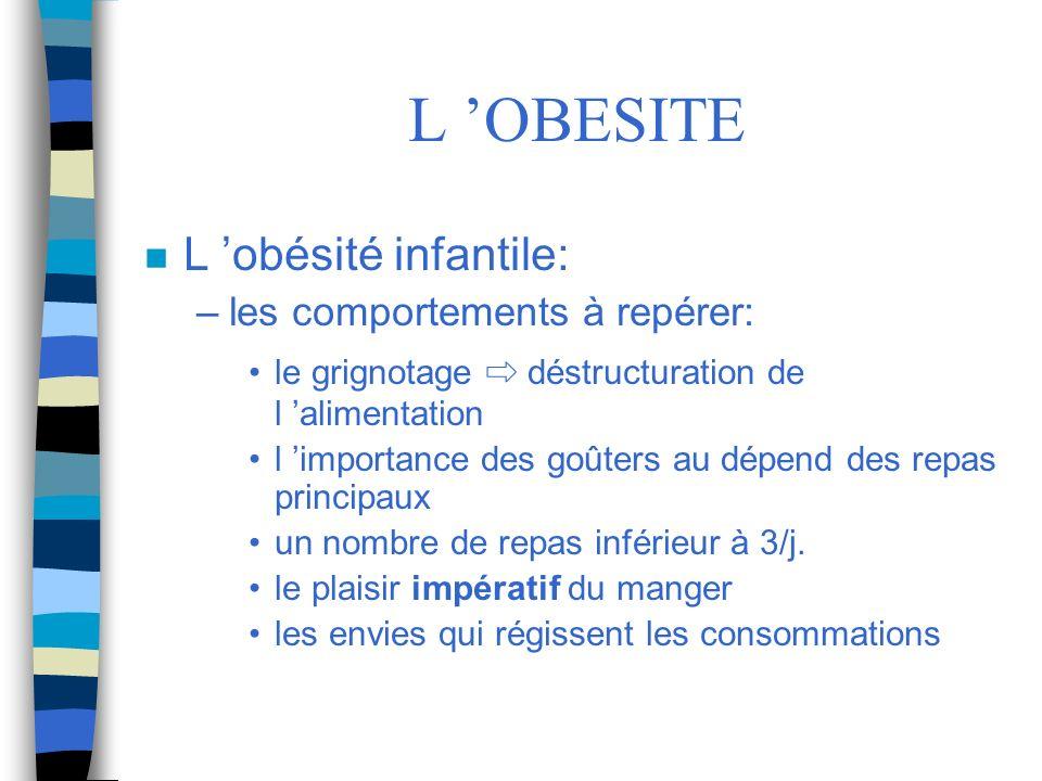 L OBESITE n L obésité infantile: –les comportements à repérer: le grignotage déstructuration de l alimentation l importance des goûters au dépend des
