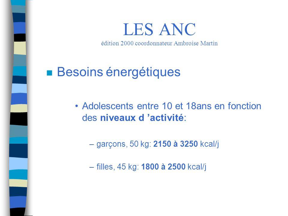 n Besoins énergétiques Adolescents entre 10 et 18ans en fonction des niveaux d activité: –garçons, 50 kg: 2150 à 3250 kcal/j –filles, 45 kg: 1800 à 25
