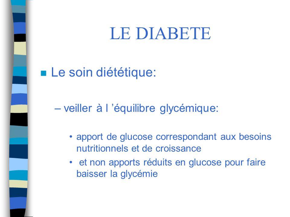LE DIABETE n Le soin diététique: –veiller à l équilibre glycémique: apport de glucose correspondant aux besoins nutritionnels et de croissance et non
