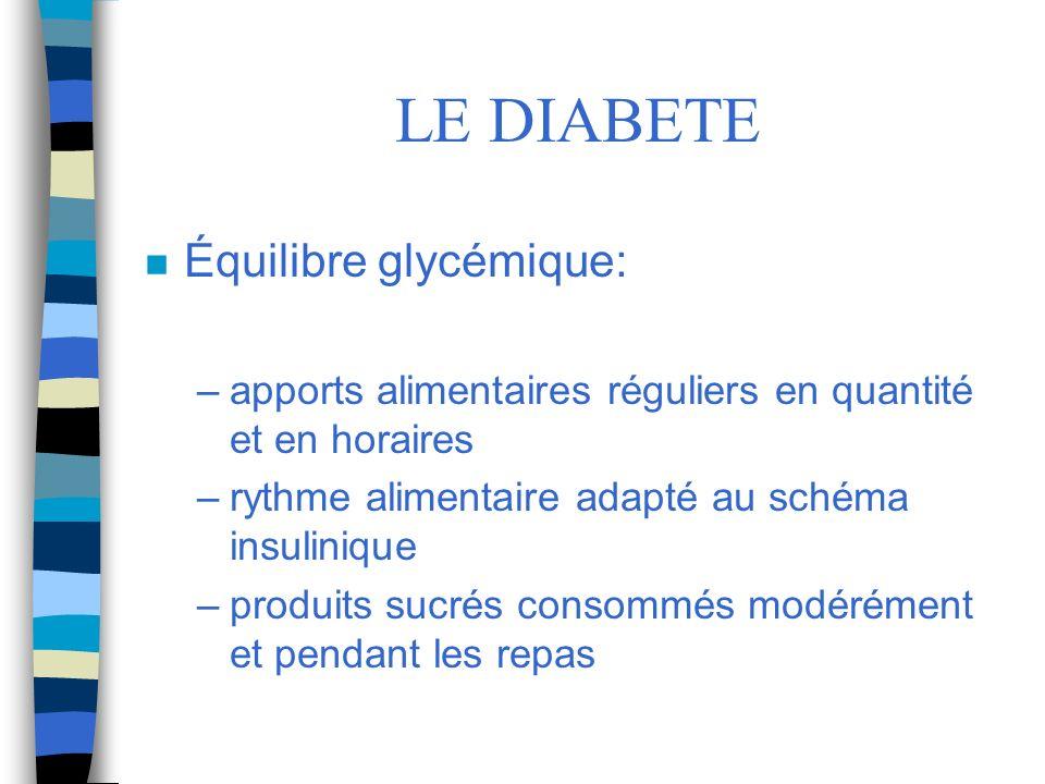LE DIABETE n Équilibre glycémique: –apports alimentaires réguliers en quantité et en horaires –rythme alimentaire adapté au schéma insulinique –produi