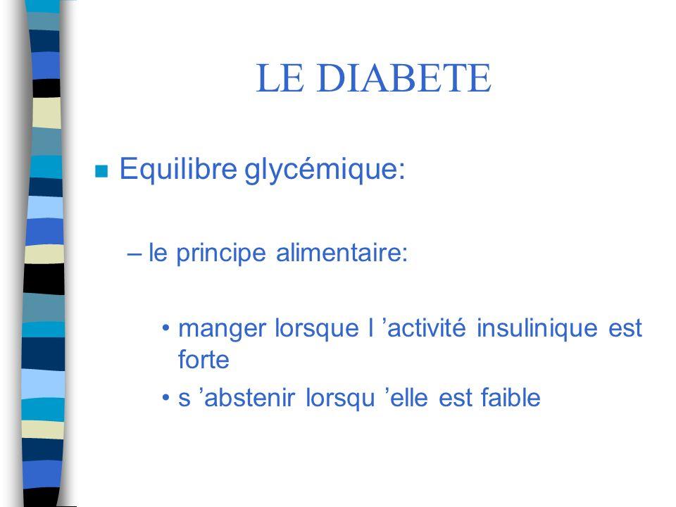 LE DIABETE n Equilibre glycémique: –le principe alimentaire: manger lorsque l activité insulinique est forte s abstenir lorsqu elle est faible