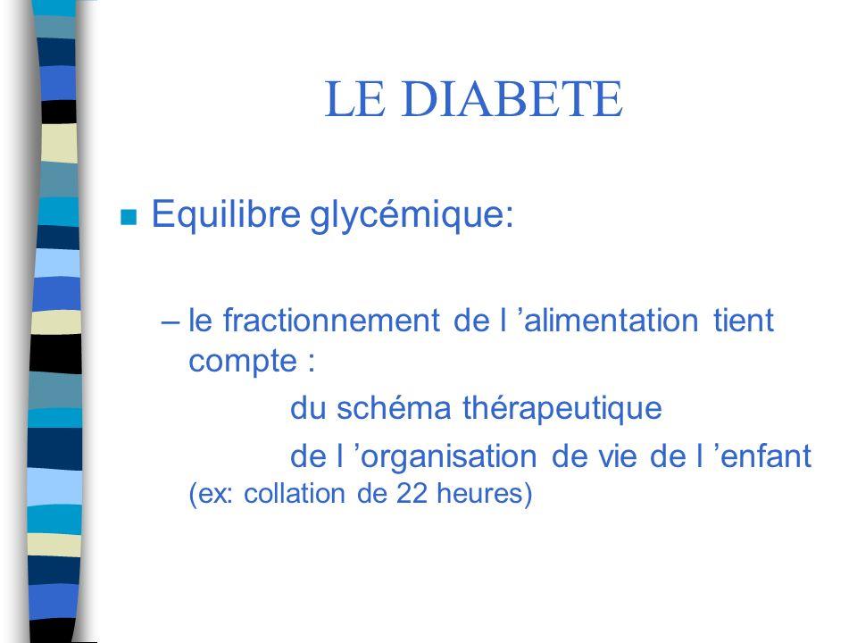 LE DIABETE n Equilibre glycémique: –le fractionnement de l alimentation tient compte : du schéma thérapeutique de l organisation de vie de l enfant (e