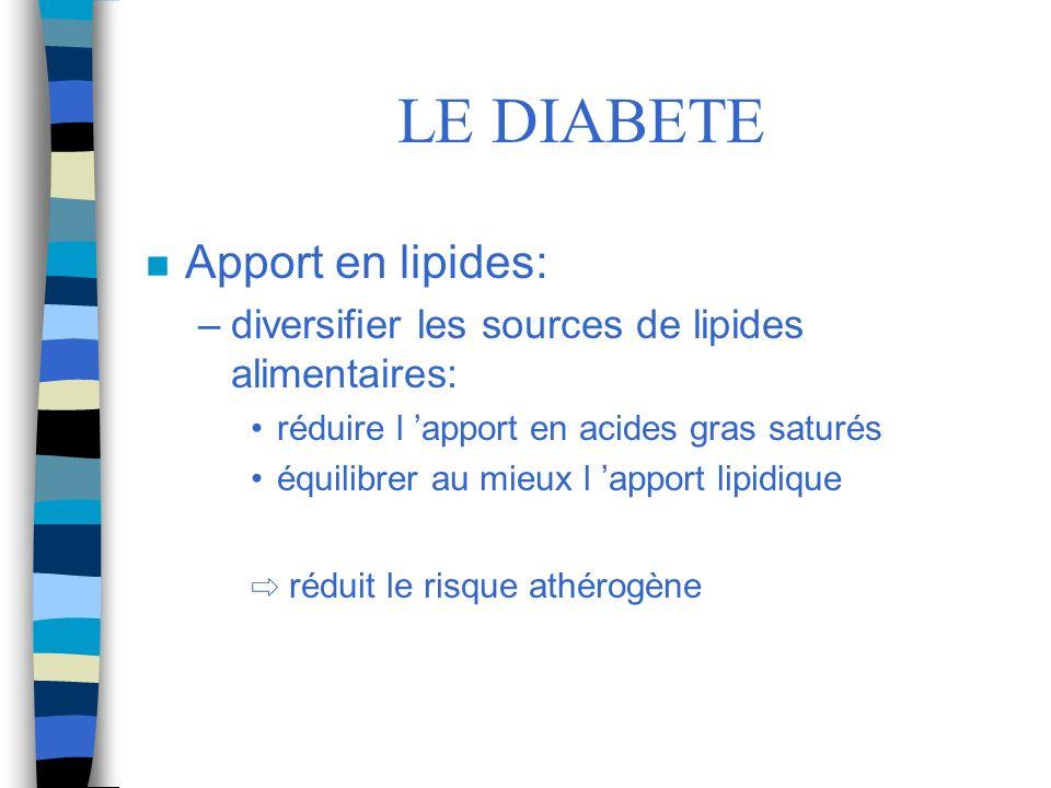 LE DIABETE n Apport en lipides: –diversifier les sources de lipides alimentaires: réduire l apport en acides gras saturés équilibrer au mieux l apport