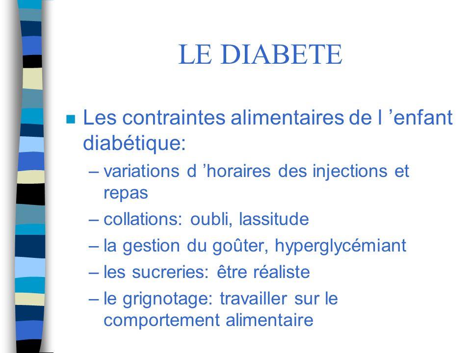 LE DIABETE n Les contraintes alimentaires de l enfant diabétique: –variations d horaires des injections et repas –collations: oubli, lassitude –la ges