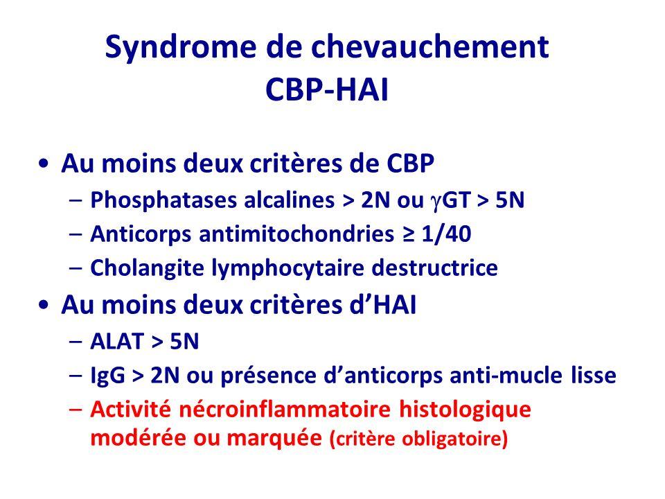 Syndrome de chevauchement CBP-HAI Au moins deux critères de CBP –Phosphatases alcalines > 2N ou GT > 5N –Anticorps antimitochondries 1/40 –Cholangite