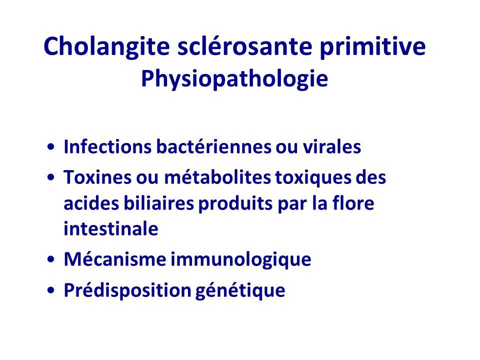 Infections bactériennes ou virales Toxines ou métabolites toxiques des acides biliaires produits par la flore intestinale Mécanisme immunologique Préd