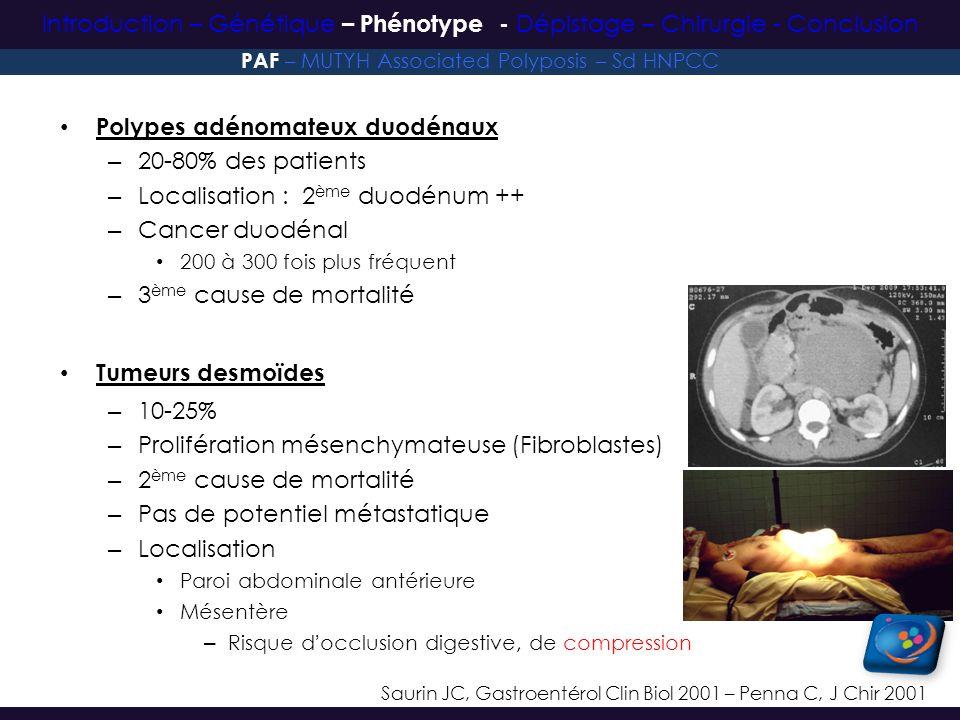 Polypes adénomateux duodénaux – 20-80% des patients – Localisation : 2 ème duodénum ++ – Cancer duodénal 200 à 300 fois plus fréquent – 3 ème cause de