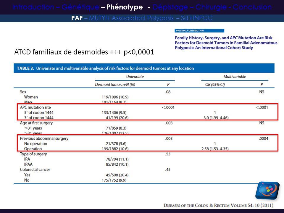 ATCD familiaux de desmoides +++ p<0,0001 PAF – MUTYH Associated Polyposis – Sd HNPCC Introduction – Génétique – Phénotype - Dépistage – Chirurgie - Co