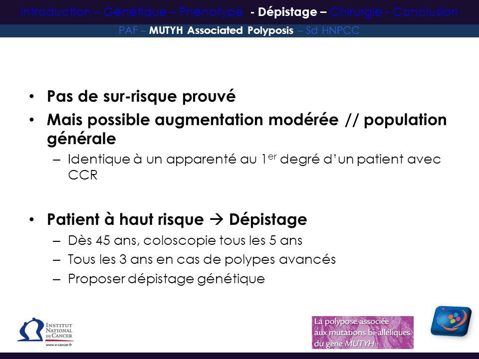 Pas de sur-risque prouvé Mais possible augmentation modérée // population générale – Identique à un apparenté au 1 er degré dun patient avec CCR Patie