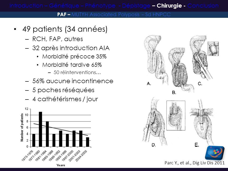49 patients (34 années) – RCH, FAP, autres – 32 après introduction AIA Morbidité précoce 35% Morbidité tardive 65% – 50 réinterventions… – 56% aucune