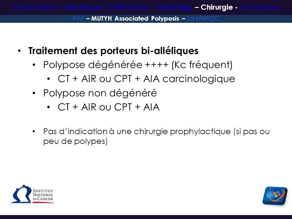 Traitement des porteurs bi-alléliques Polypose dégénérée ++++ (Kc fréquent) CT + AIR ou CPT + AIA carcinologique Polypose non dégénéré CT + AIR ou CPT