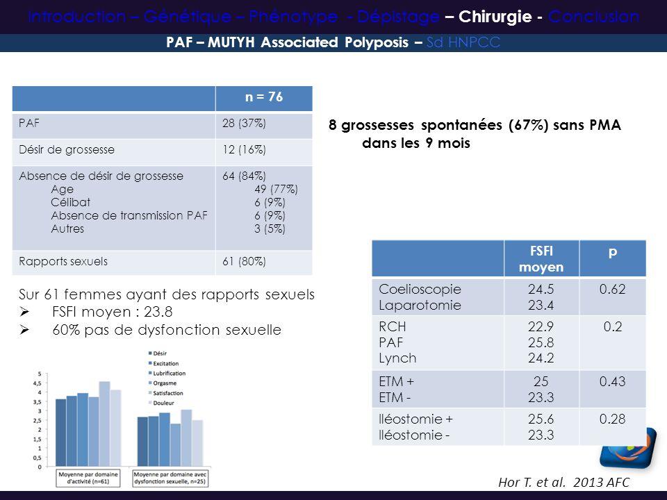 n = 76 PAF28 (37%) Désir de grossesse12 (16%) Absence de désir de grossesse Age Célibat Absence de transmission PAF Autres 64 (84%) 49 (77%) 6 (9%) 3