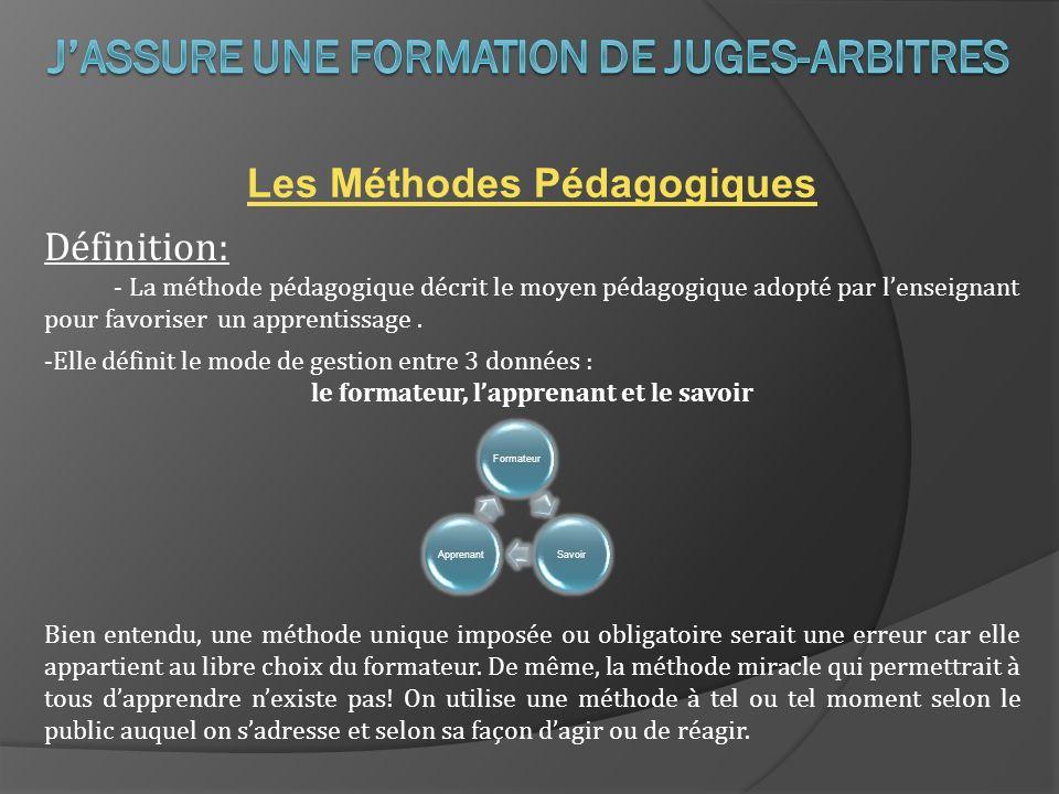 Les Méthodes Pédagogiques -Elle définit le mode de gestion entre 3 données : le formateur, lapprenant et le savoir Définition: - La méthode pédagogiqu