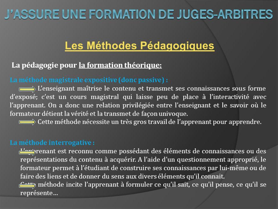 La méthode interrogative : Lapprenant est reconnu comme possédant des éléments de connaissances ou des représentations du contenu à acquérir. A laide